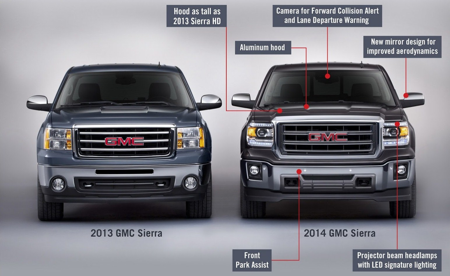 new 2014 gmc sierra photos and details autotribute. Black Bedroom Furniture Sets. Home Design Ideas