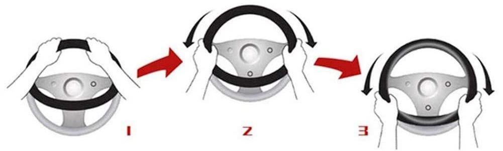 Best Steering Wheel Cover Installation Illustration